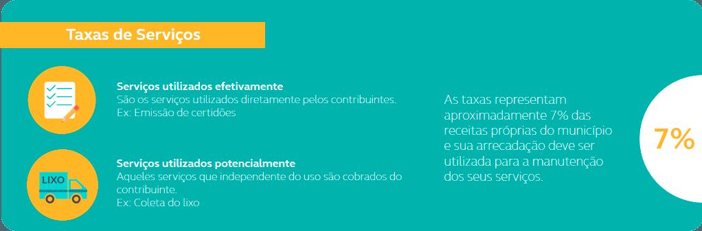Quais são as taxas municipais de serviços usados efetivamente e potencialmente.