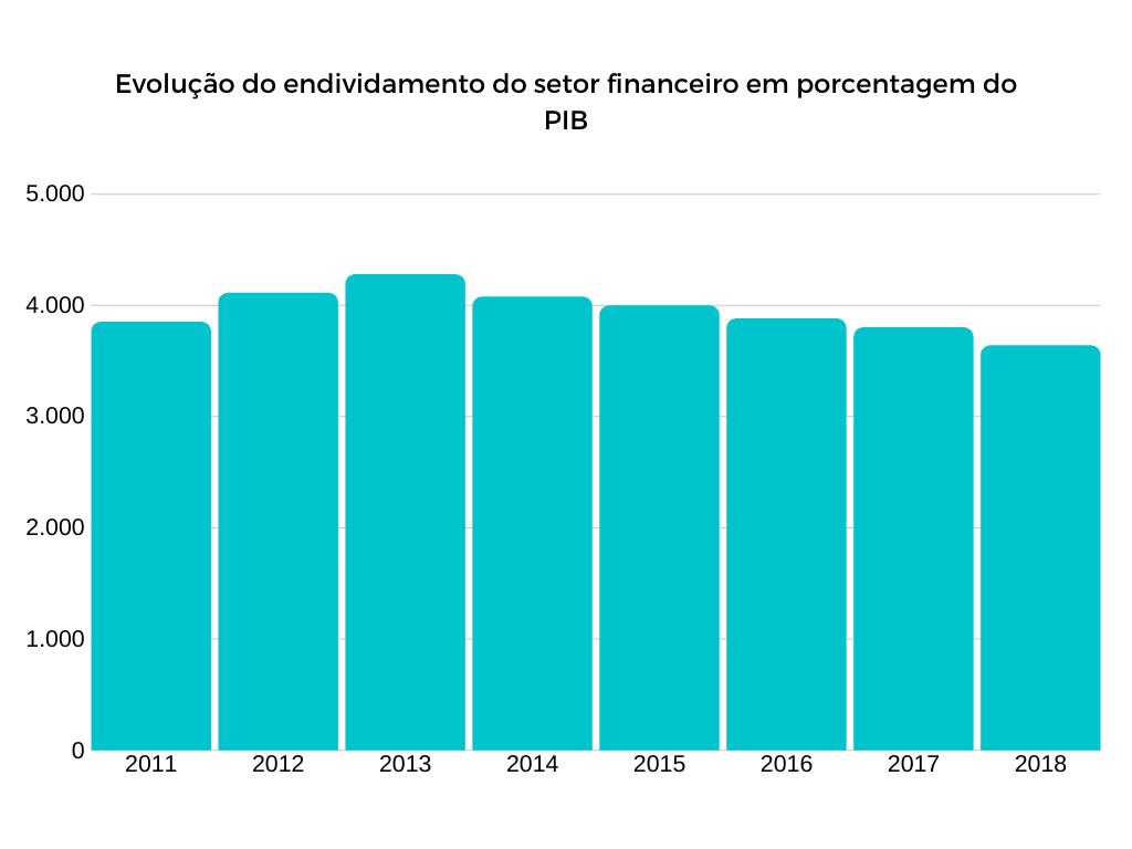 Reforma Administrativa em Portugal: O que podemos aprender?